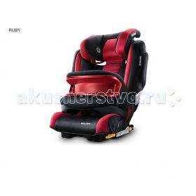 Monza Nova IS Seatfix Recaro