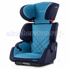 Milano Seatfix Recaro