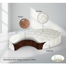 Coconut Cotton 125x75 см Babysleep